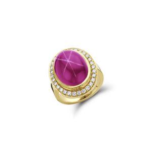 JewelStyling